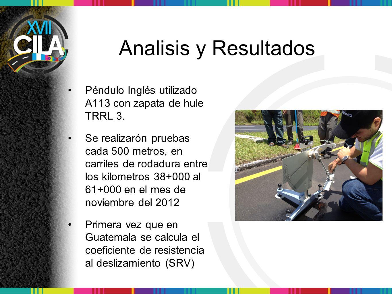 Analisis y Resultados Péndulo Inglés utilizado A113 con zapata de hule TRRL 3.