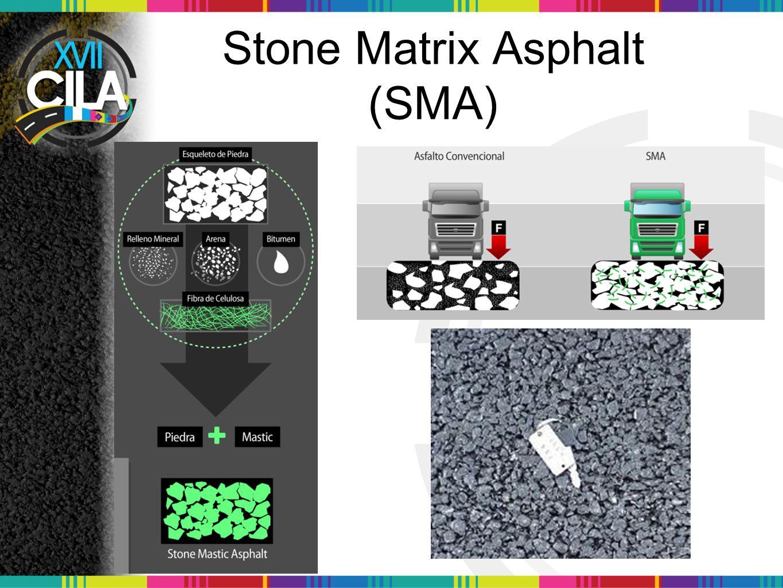 Stone Matrix Asphalt (SMA)