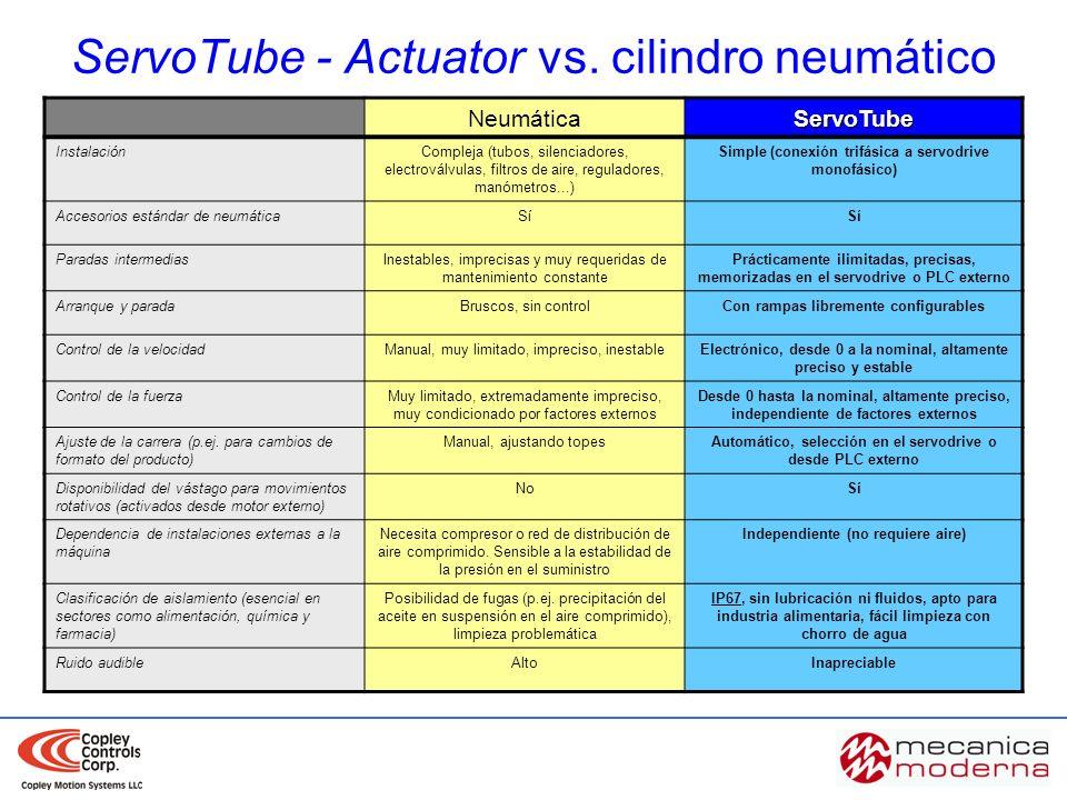 ServoTube - Actuator vs. cilindro neumático