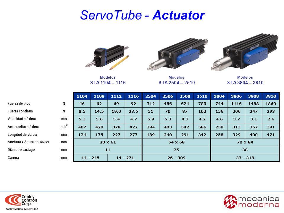 ServoTube - Actuator STA 1104 – 1116 STA 2504 – 2510 XTA 3804 – 3810