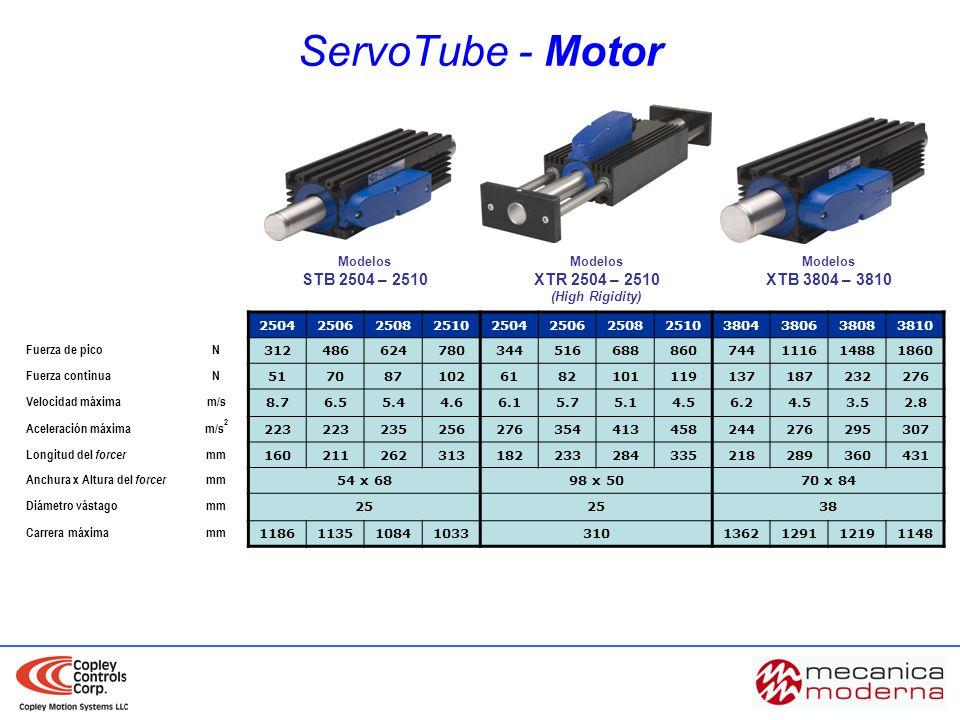 ServoTube - Motor STB 2504 – 2510 XTR 2504 – 2510 XTB 3804 – 3810
