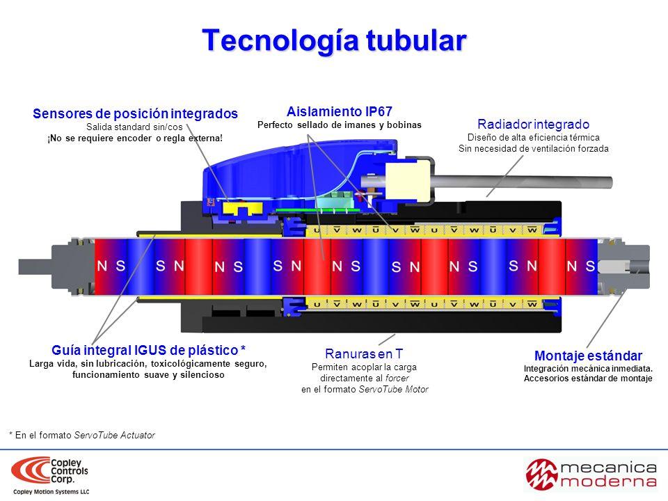 Tecnología tubular Sensores de posición integrados Aislamiento IP67