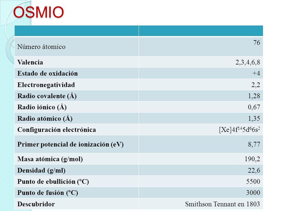 OSMIO Número átomico 76 Valencia 2,3,4,6,8 Estado de oxidación +4
