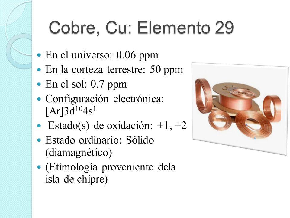 Cobre, Cu: Elemento 29 En el universo: 0.06 ppm