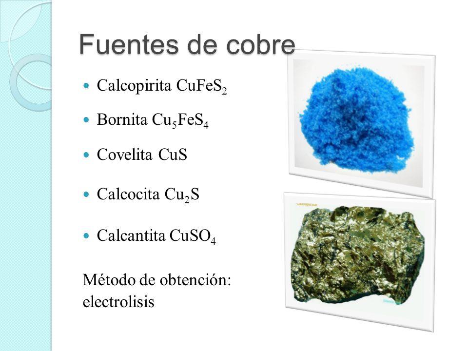 Fuentes de cobre Calcopirita CuFeS2 Bornita Cu5FeS4 Covelita CuS