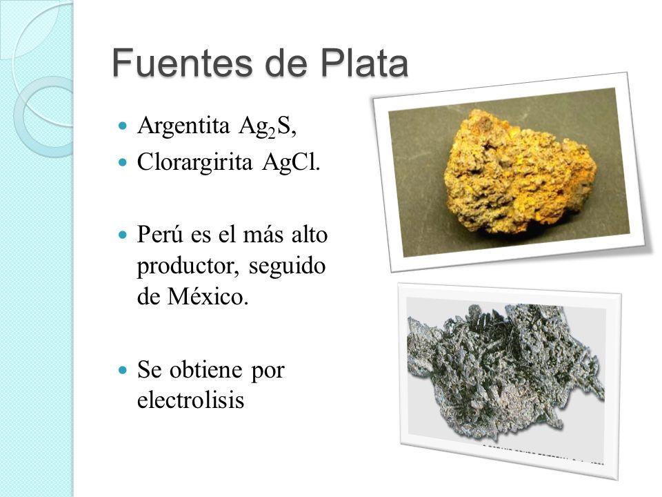 Fuentes de Plata Argentita Ag2S, Clorargirita AgCl.