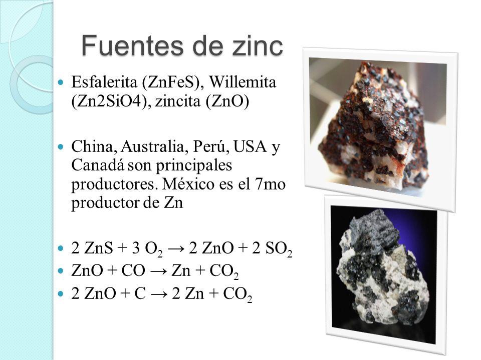 Fuentes de zinc Esfalerita (ZnFeS), Willemita (Zn2SiO4), zincita (ZnO)