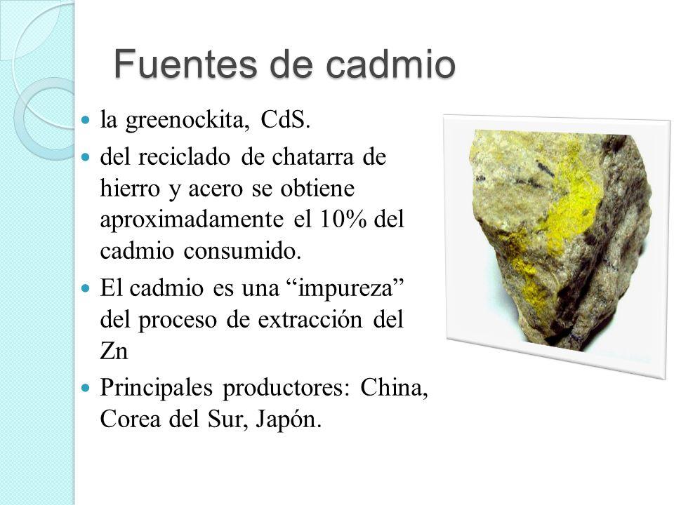 Fuentes de cadmio la greenockita, CdS.