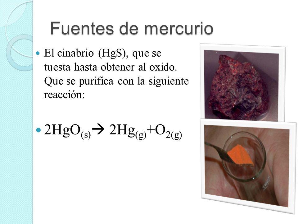 Fuentes de mercurio 2HgO(s) 2Hg(g)+O2(g)