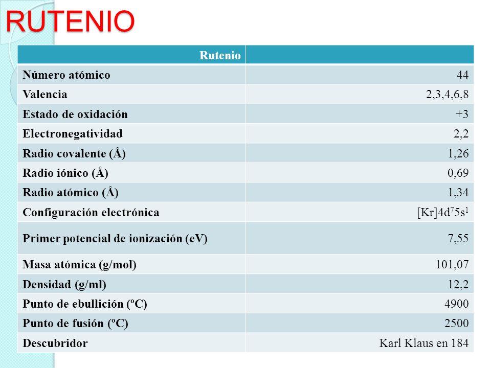 RUTENIO Rutenio Número atómico 44 Valencia 2,3,4,6,8