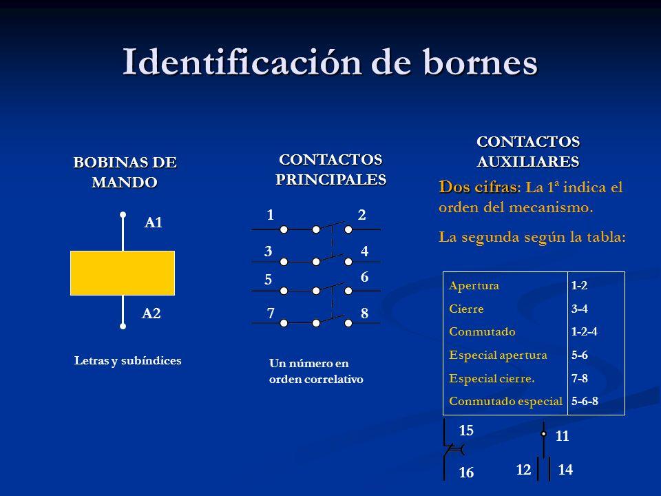 Identificación de bornes