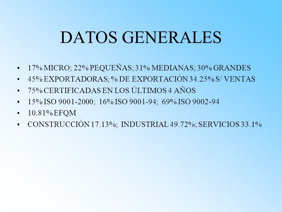 DATOS GENERALES 17% MICRO; 22% PEQUEÑAS; 31% MEDIANAS; 30% GRANDES