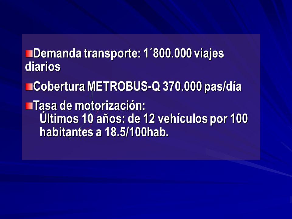 Demanda transporte: 1´800.000 viajes diarios