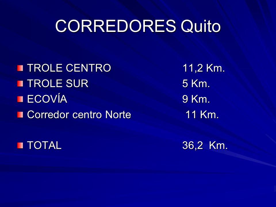 CORREDORES Quito TROLE CENTRO 11,2 Km. TROLE SUR 5 Km. ECOVÍA 9 Km.
