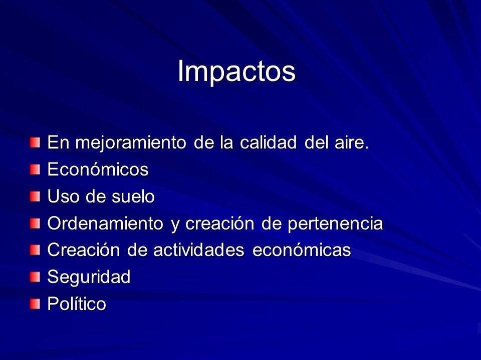 Impactos En mejoramiento de la calidad del aire. Económicos