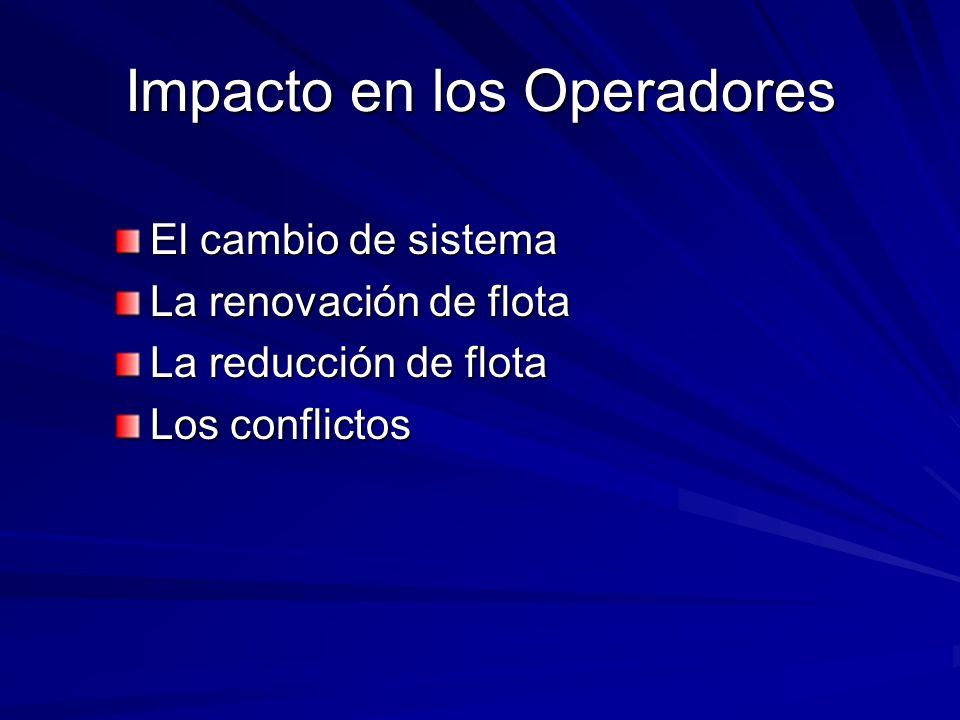 Impacto en los Operadores