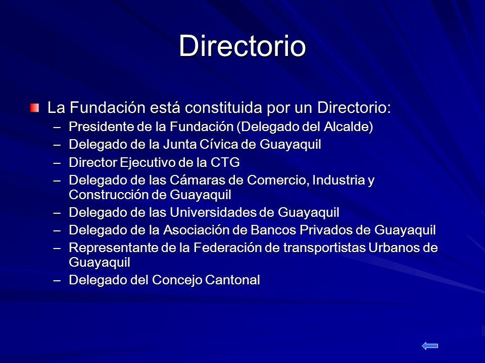 Directorio La Fundación está constituida por un Directorio: