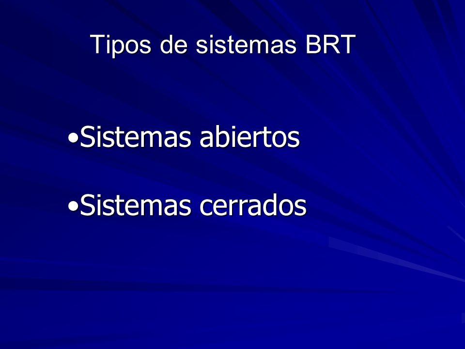 Tipos de sistemas BRT Sistemas abiertos Sistemas cerrados