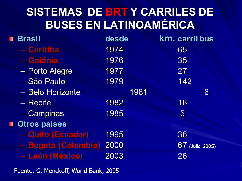 SISTEMAS DE BRT Y CARRILES DE BUSES EN LATINOAMÉRICA