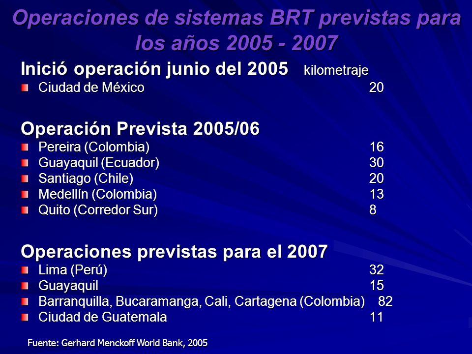 Operaciones de sistemas BRT previstas para los años 2005 - 2007