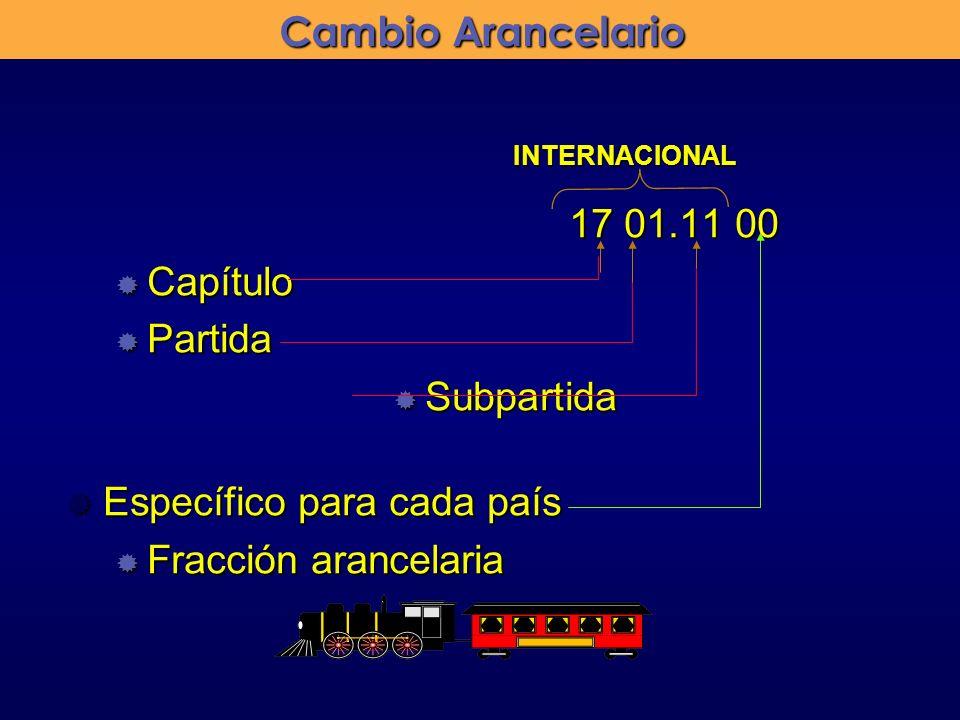 Cambio Arancelario 17 01.11 00 Capítulo Partida Subpartida