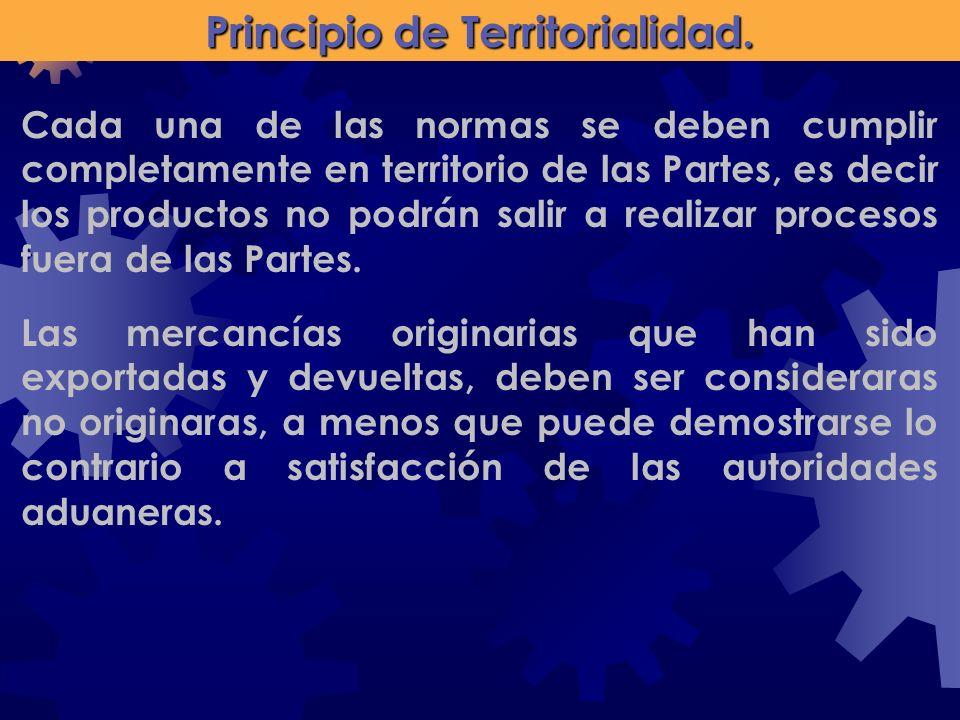 Principio de Territorialidad.