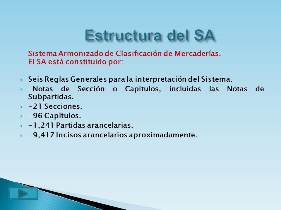 Estructura del SA Sistema Armonizado de Clasificación de Mercaderías. El SA está constituido por: