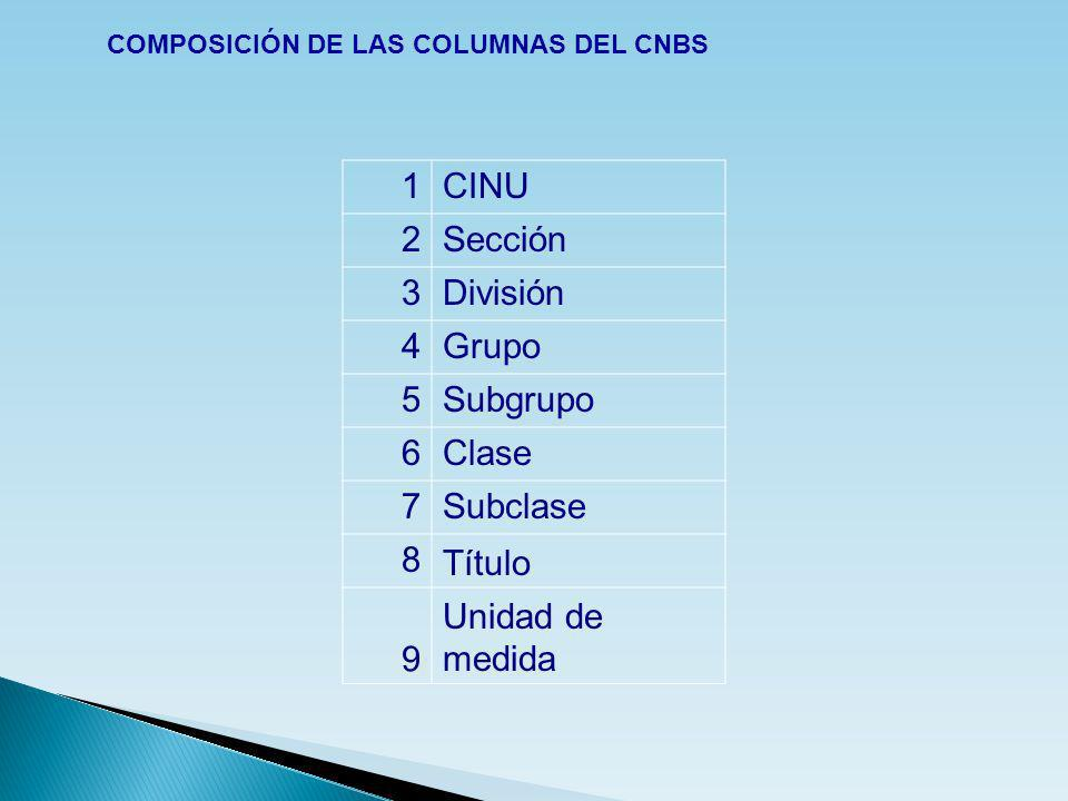 1 CINU 2 Sección 3 División 4 Grupo 5 Subgrupo 6 Clase 7 Subclase 8