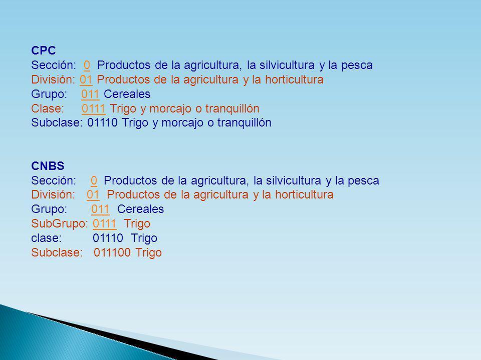 CPC Sección: 0 Productos de la agricultura, la silvicultura y la pesca. División: 01 Productos de la agricultura y la horticultura.