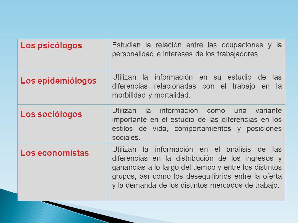 Los psicólogos Los epidemiólogos Los sociólogos Los economistas