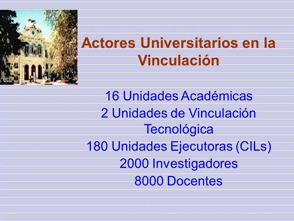Actores Universitarios en la Vinculación