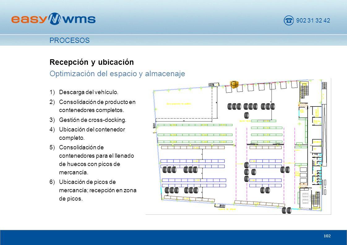 Recepción y ubicación Optimización del espacio y almacenaje