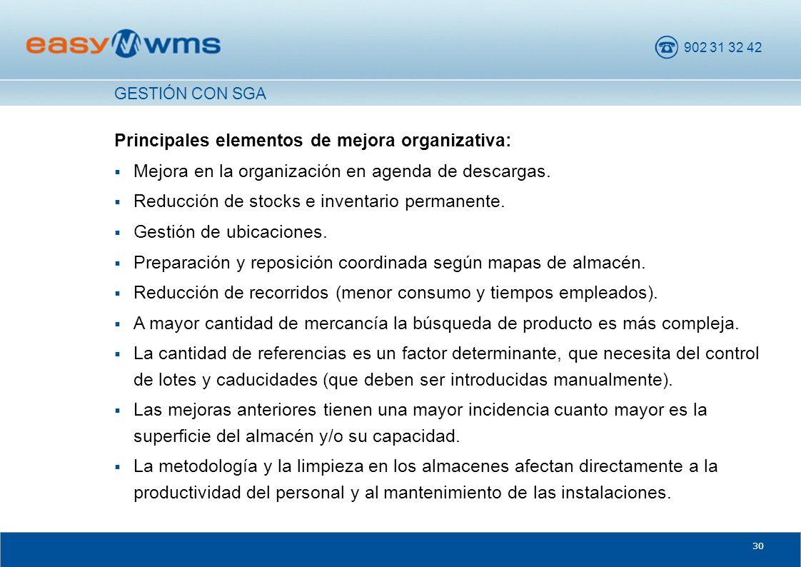 Principales elementos de mejora organizativa: