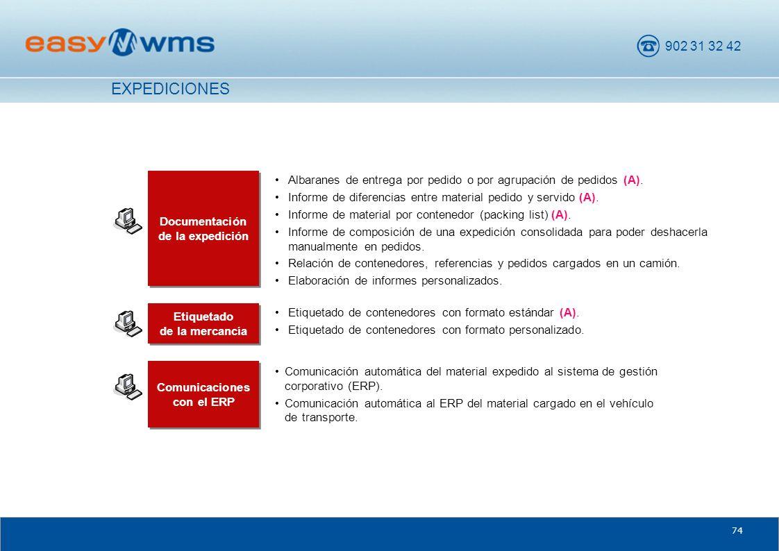 Etiquetado de la mercancía Comunicaciones con el ERP