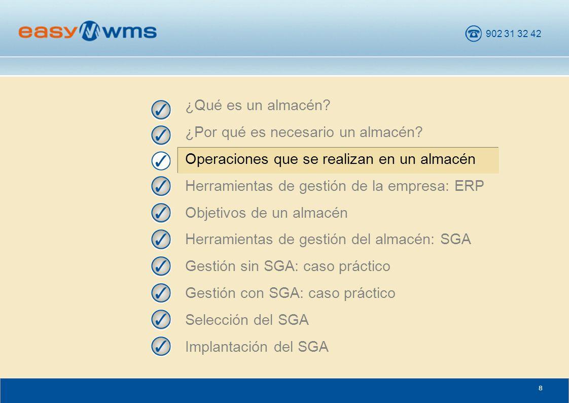 ¿Qué es un almacén ¿Por qué es necesario un almacén Operaciones que se realizan en un almacén. Herramientas de gestión de la empresa: ERP.