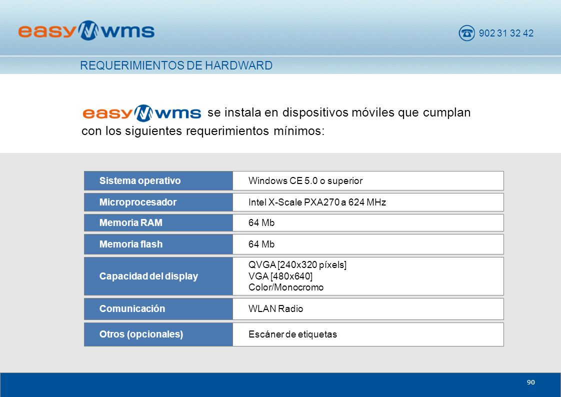 REQUERIMIENTOS DE HARDWARD