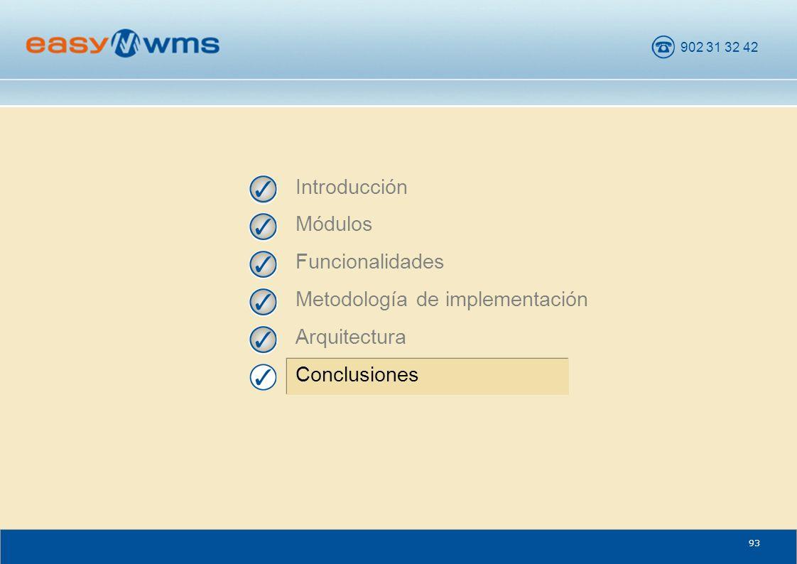 Introducción Módulos Funcionalidades Metodología de implementación Arquitectura Conclusiones