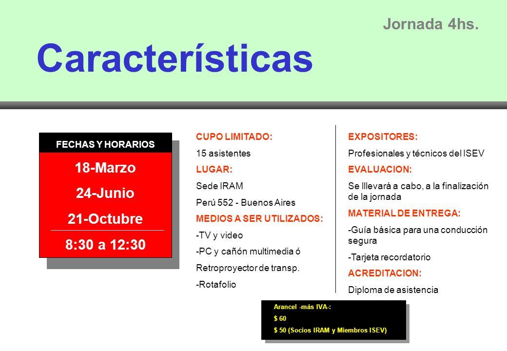 Características Jornada 4hs. 18-Marzo 24-Junio 21-Octubre 8:30 a 12:30