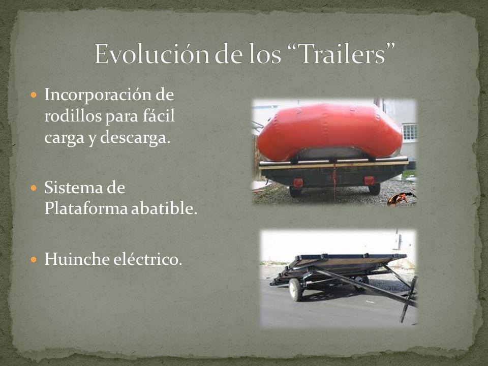 Evolución de los Trailers