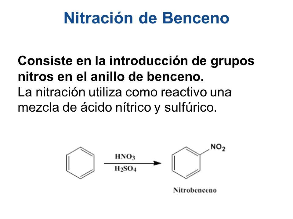 Nitración de Benceno