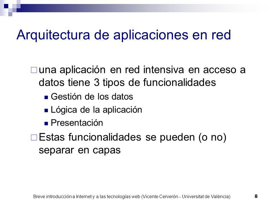 Arquitectura de aplicaciones en red