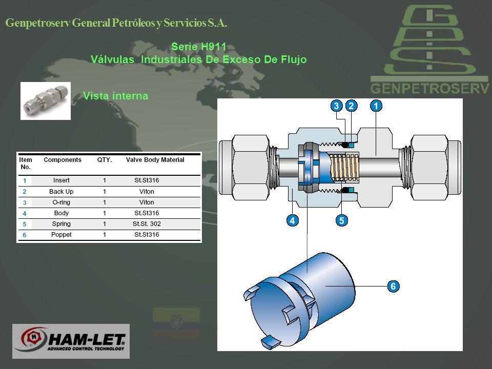 Serie H911 Válvulas Industriales De Exceso De Flujo