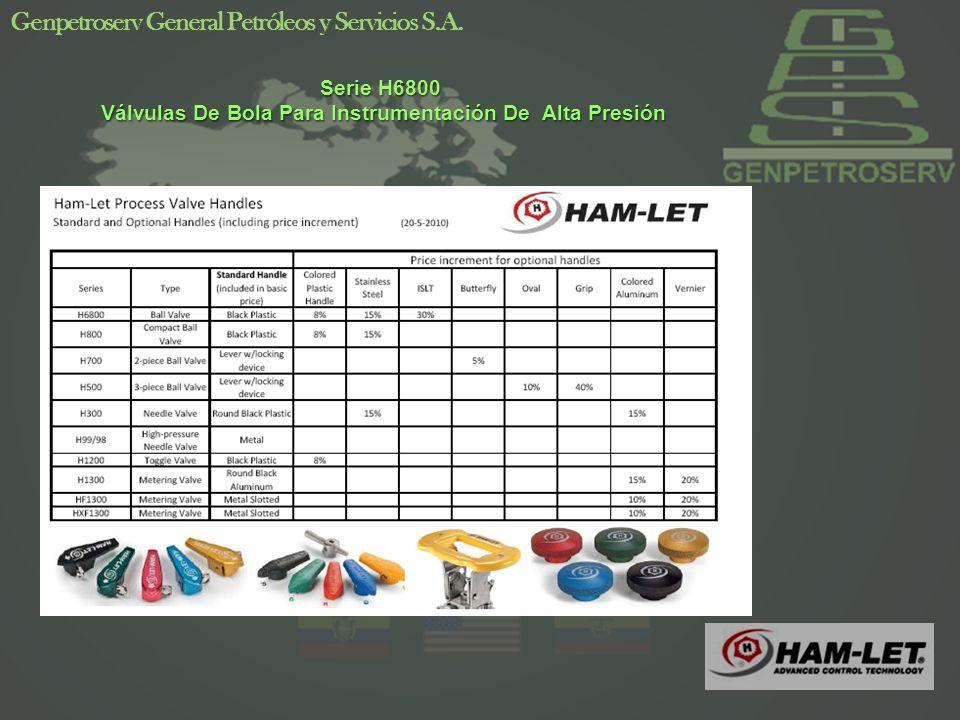 Serie H6800 Válvulas De Bola Para Instrumentación De Alta Presión