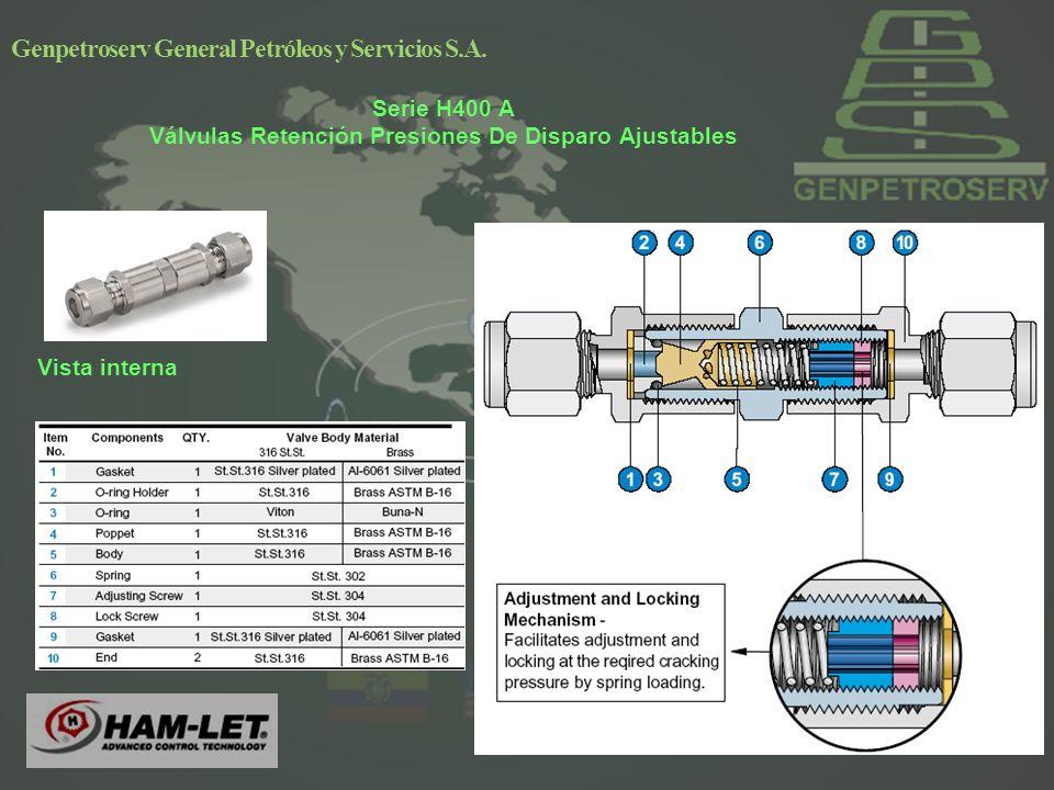 Serie H400 A Válvulas Retención Presiones De Disparo Ajustables