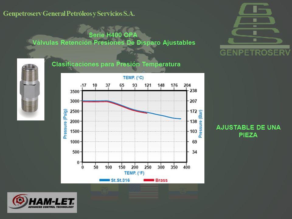 Serie H400 OPA Válvulas Retención Presiones De Disparo Ajustables