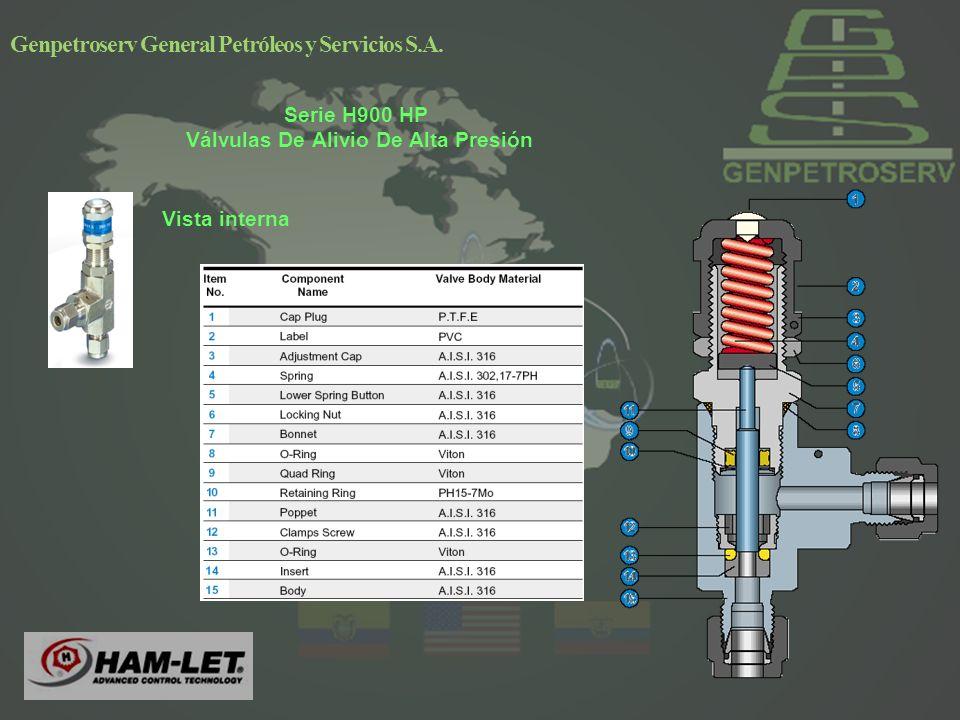Serie H900 HP Válvulas De Alivio De Alta Presión