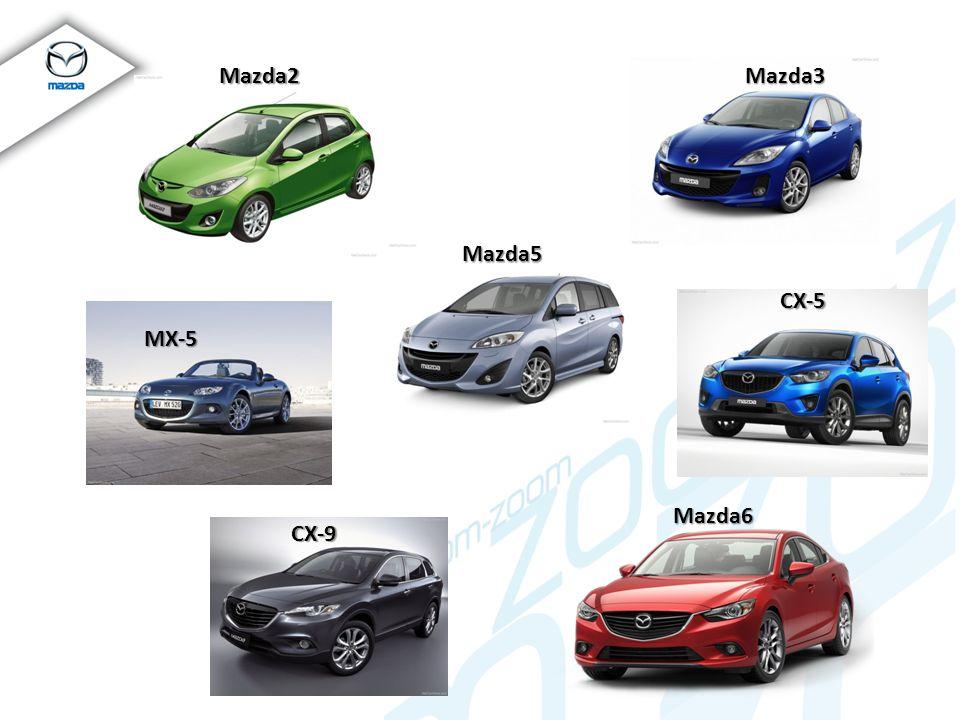 Mazda2 Mazda3 Mazda5 CX-5 MX-5 Mazda6 CX-9