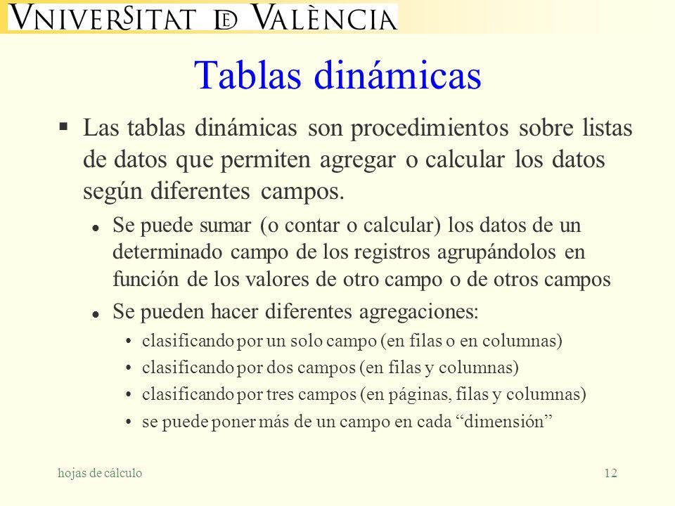 Tablas dinámicas Las tablas dinámicas son procedimientos sobre listas de datos que permiten agregar o calcular los datos según diferentes campos.