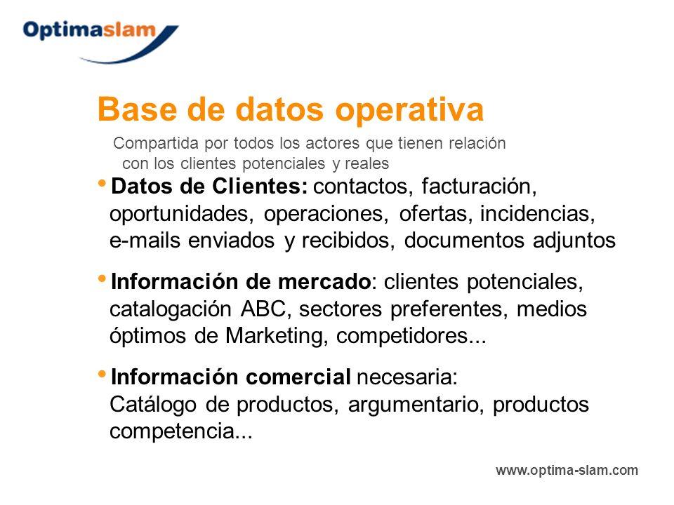 Base de datos operativa