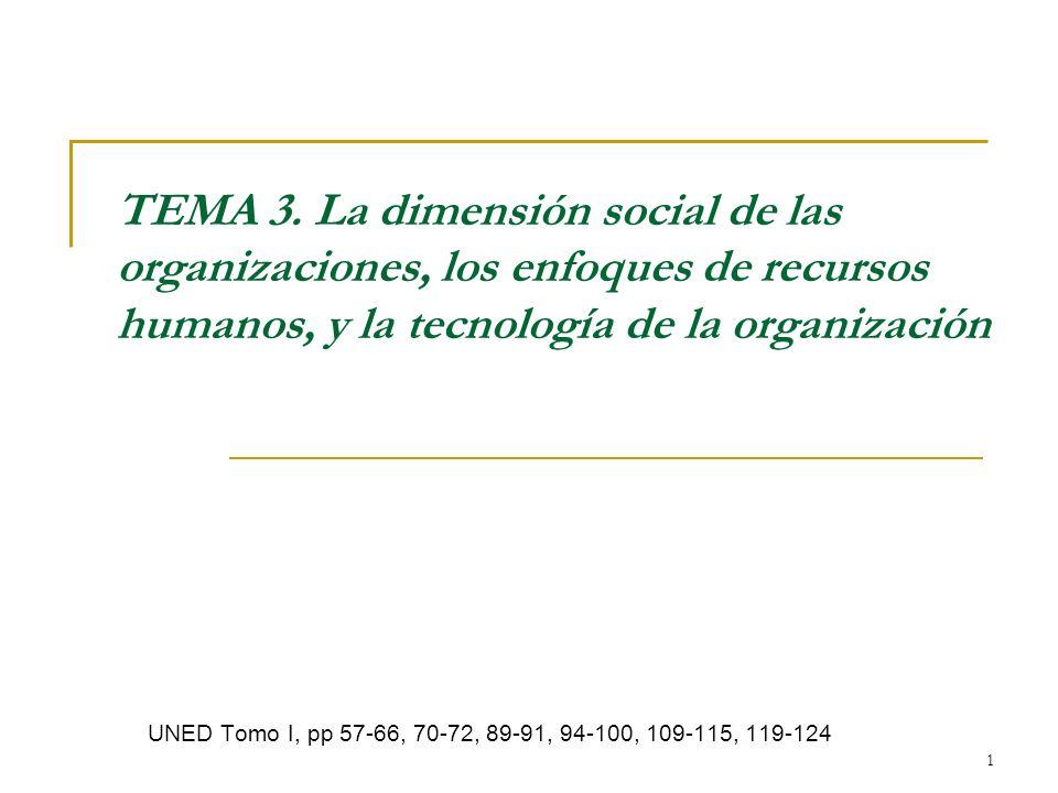 TEMA 3. La dimensión social de las organizaciones, los enfoques de recursos humanos, y la tecnología de la organización